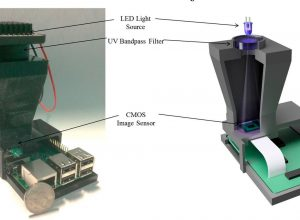 Portable UV holographic microscope for high-contrast protein crystal imaging